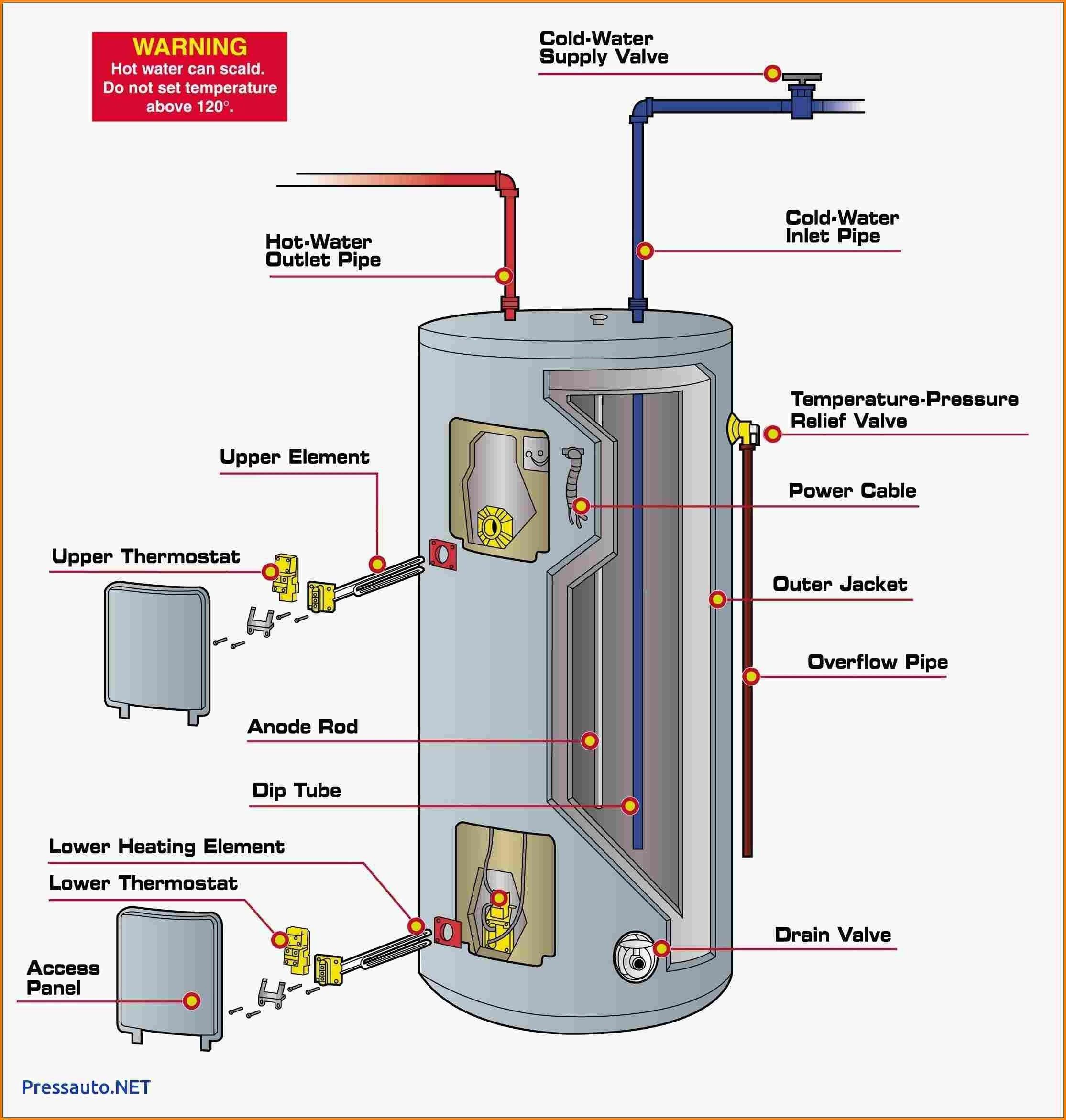 Wiring Diagram For 220 Volt Baseboard Heater Bookingritzcarlton Info Water Heater Thermostat Baseboard Heater Thermostat Water Heater Installation