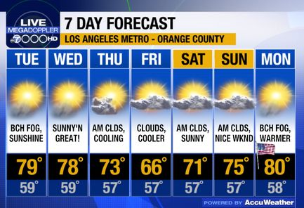 Mega Doppler 7000 Hd Los Angeles Weather News 7 Day Forecast Mostly Sunny Weather News