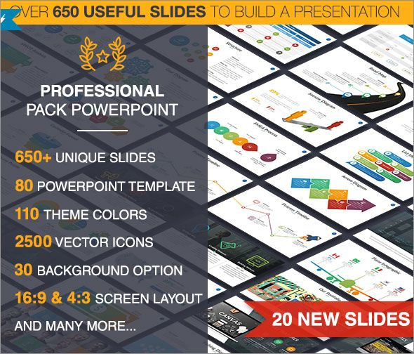 100 Multipurpose Powerpoint Presentation Templates