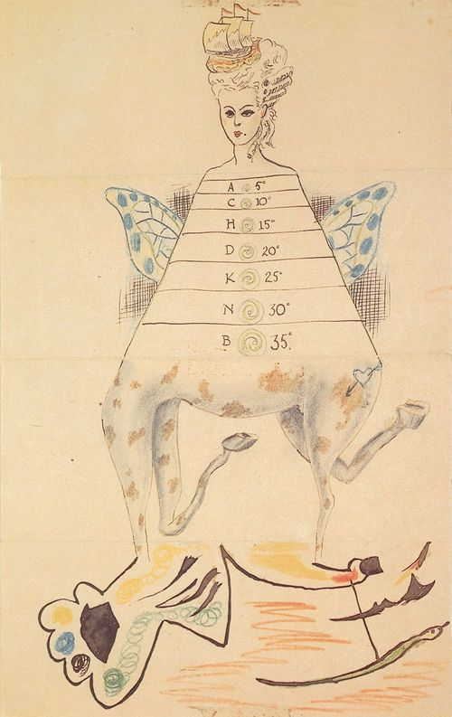 Exquisite corpse. Max Morise, Man Ray, Yves Tanguy, Joan Miró. 1927. Play like a surrealist