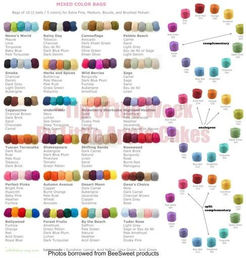 Color Palette Yarn Color Combinations Yarn Colors Knitting For Beginners