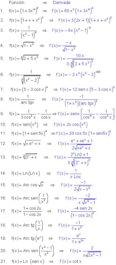Ejercicios resueltos matematica pinterest matemtica fsica e ejercicios resueltos ccuart Choice Image