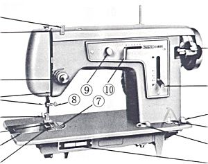 kenmore by sears 1214 sewing machine manual smm936d image1 rh pinterest com sears kenmore manual maquina coser sears dishwasher manual kenmore elite