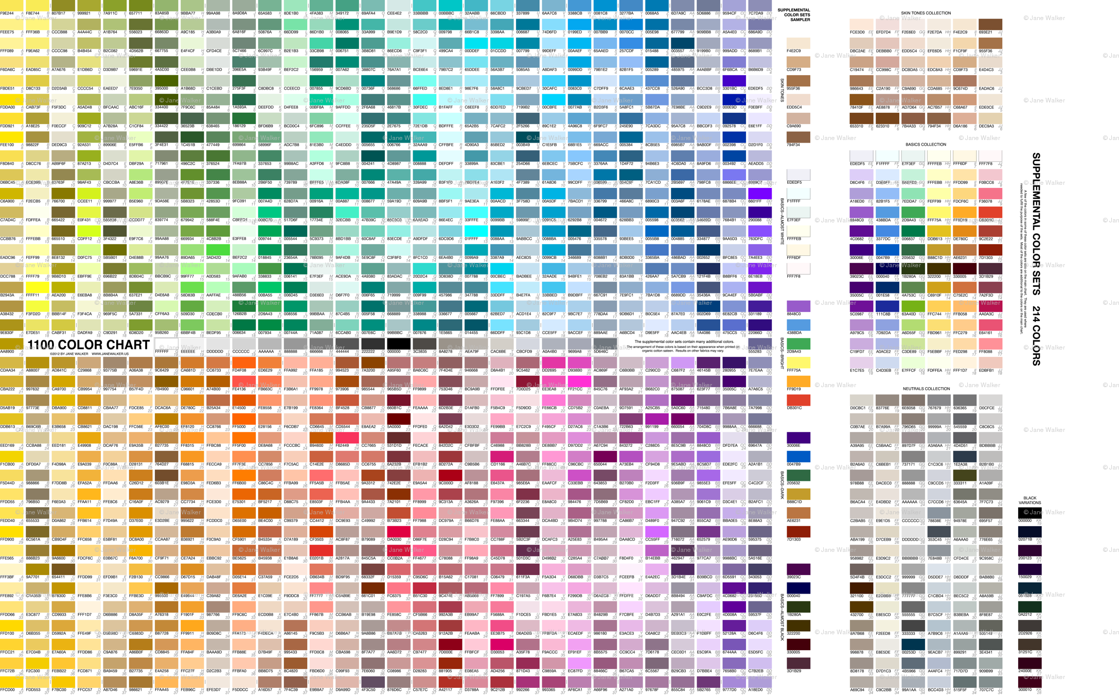 RrnewChartPrintHighresPng   Color Schemes