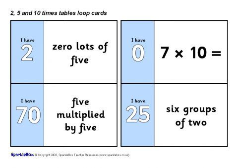 Surprising 2 5 And 10 Times Table Loop Cards Sb1241 Sparklebox Download Free Architecture Designs Lectubocepmadebymaigaardcom