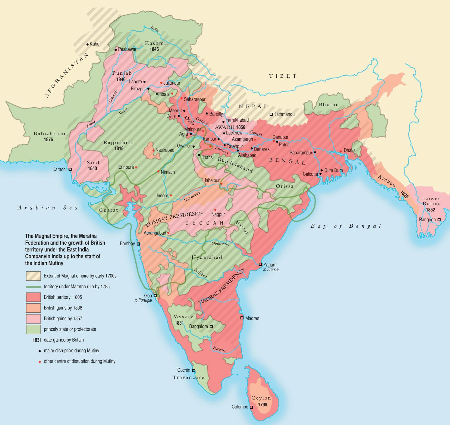 The Expansion Of The British East India Company East India Company