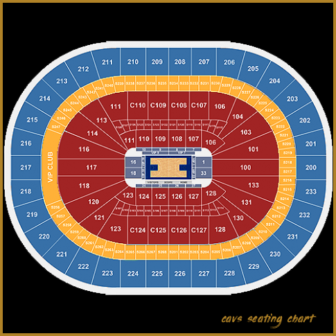 Is Cavs Seating Chart Any Good 7 Ways You Can Be Certain Cavs Seating Chart In 2020 Cavaliers Team Cavaliers Players Quicken Loans Arena