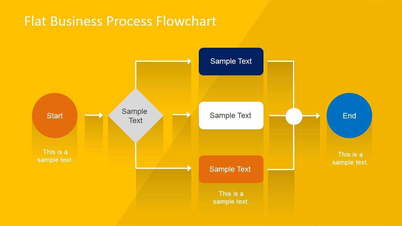 Process Flowchart Powerpoint Template Flow Chart Template Process Flow Chart Template Process Flow Chart