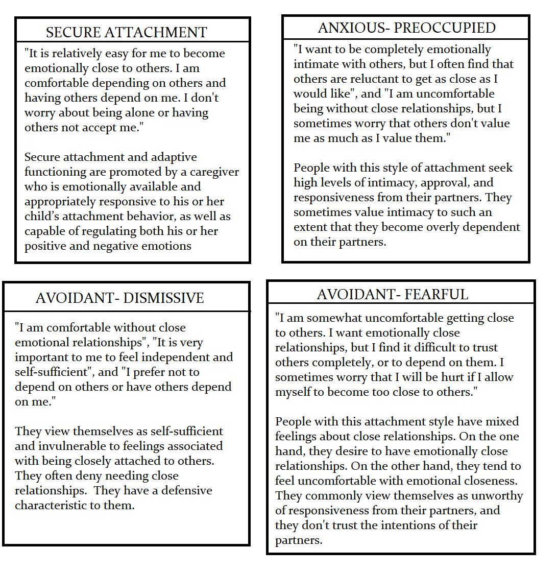 Attachment Styles With Images