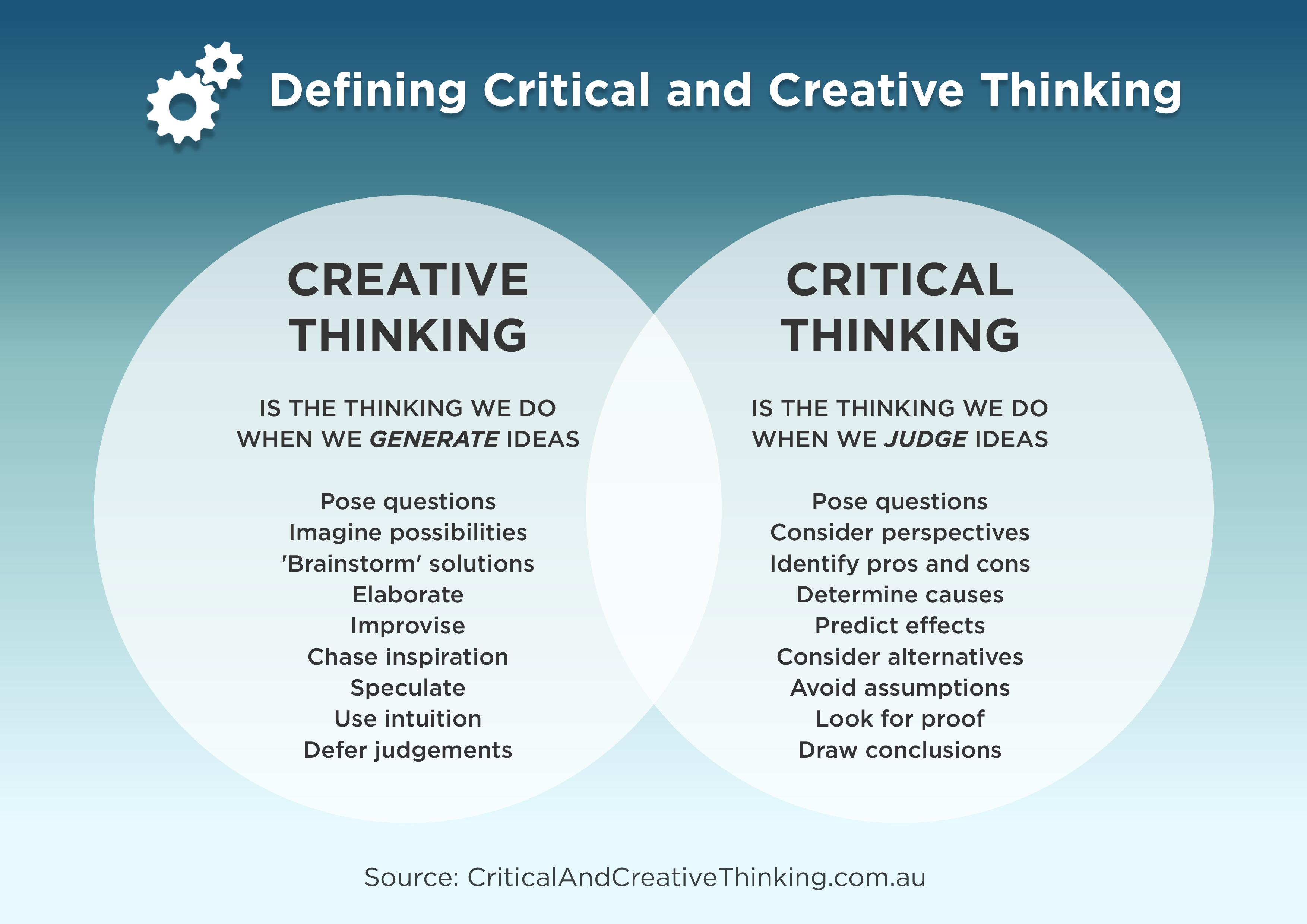 medium resolution of creative and critical thinking venn diagram
