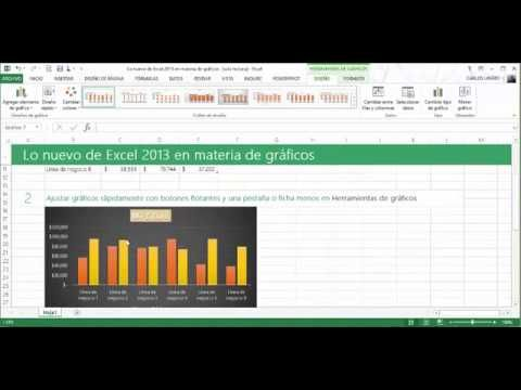 Lo Nuevo De Excel 2013 En Materia De Graficos Avanzado Graficos Materia Avanzar