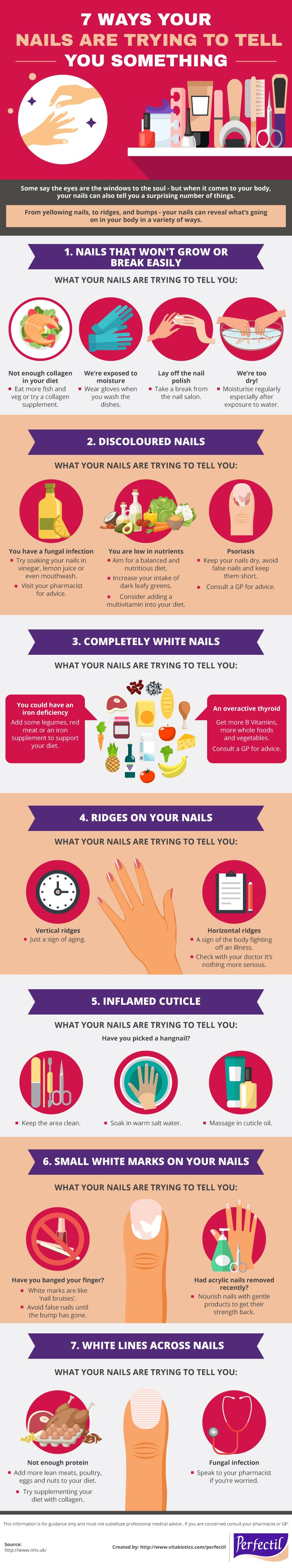 7 Ways Your Nails Are Trying To Tell You Something # ...