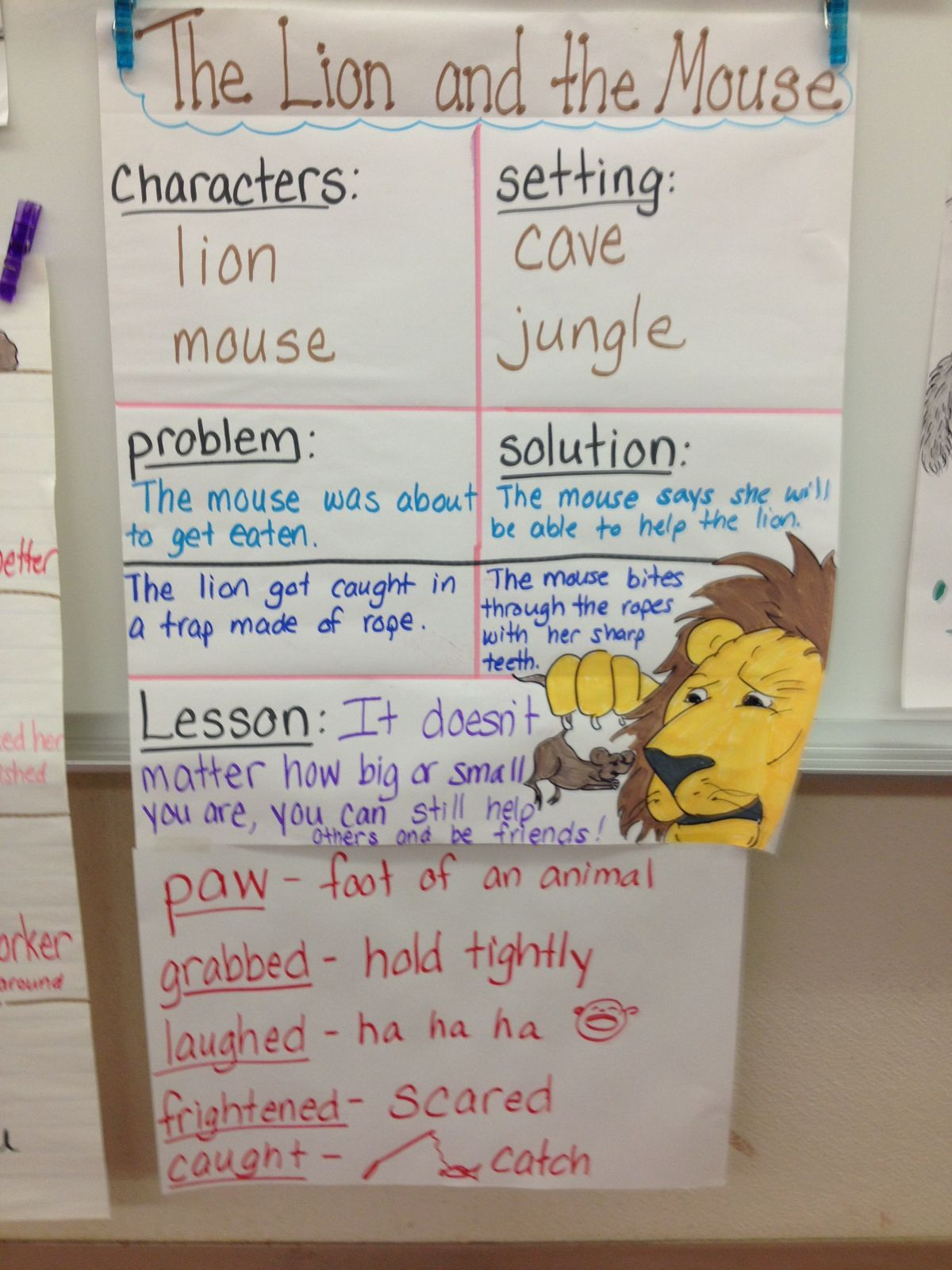pin by richard goldberg on fables lion and the mouse story map