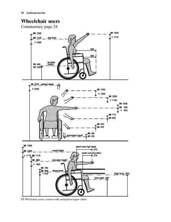Universal Design Wheelchair Access Space Planning