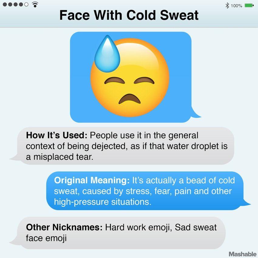 9674c294795f70a10df0790095ac1c6c 10 emoji meanings that might surprise you emoji