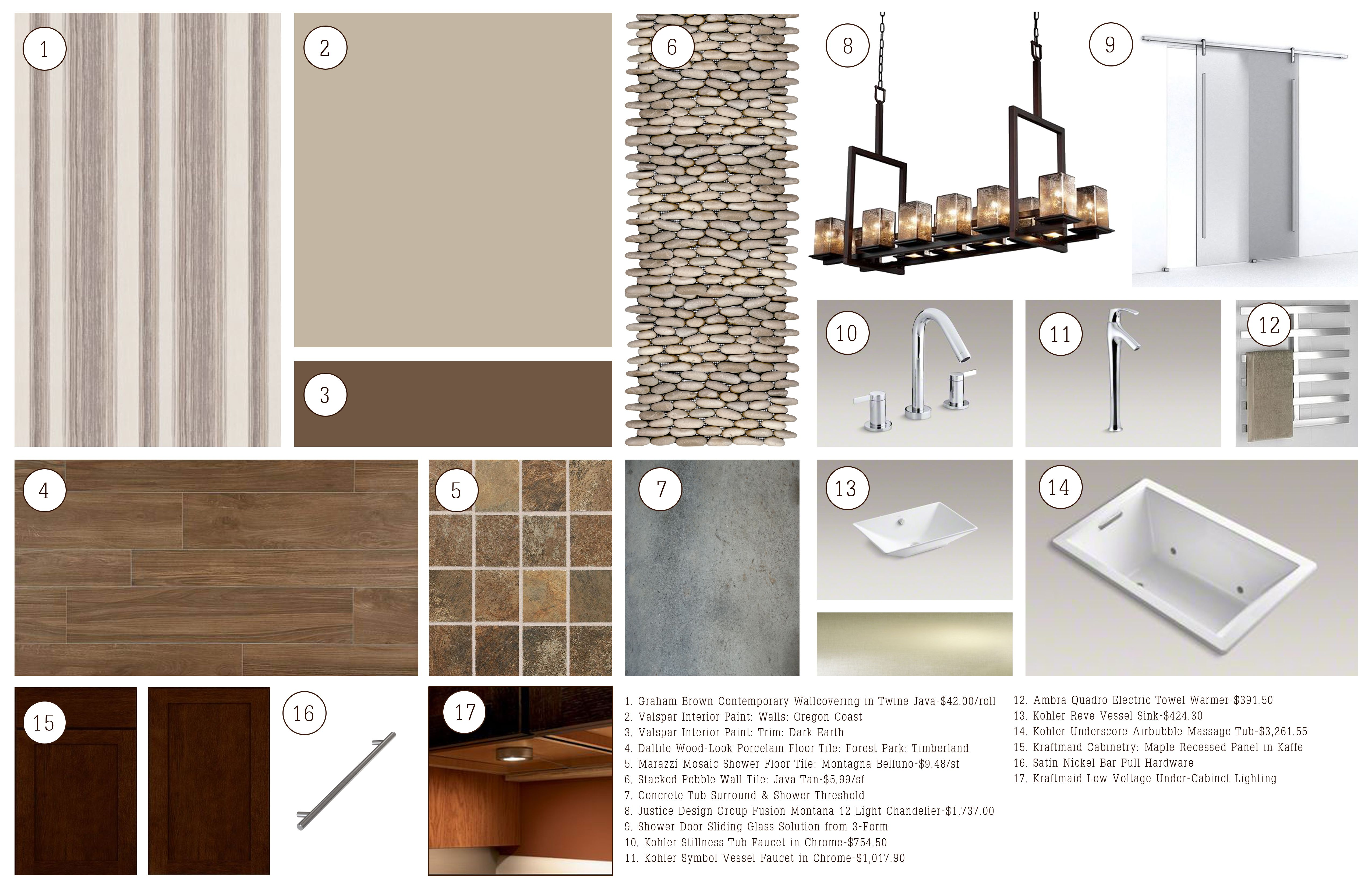Interior Design Sample Boards Google Search Interior Design