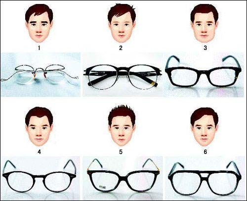 fcfa813804b eyeglass frames for round faces actresses