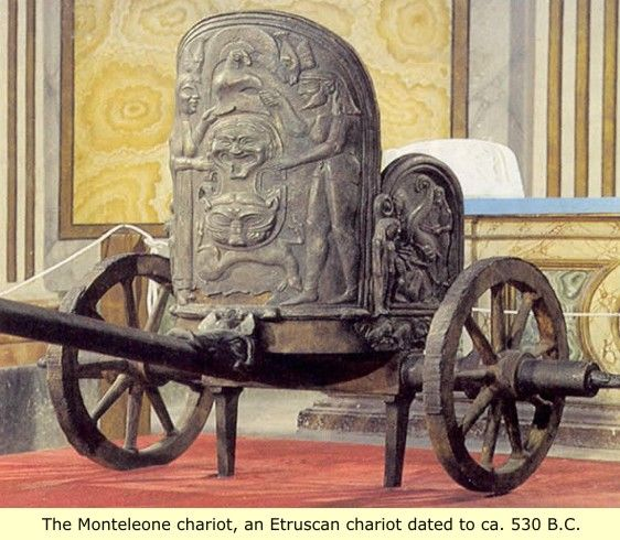 Chariots introduced into Italy by Etruscans - Google zoeken
