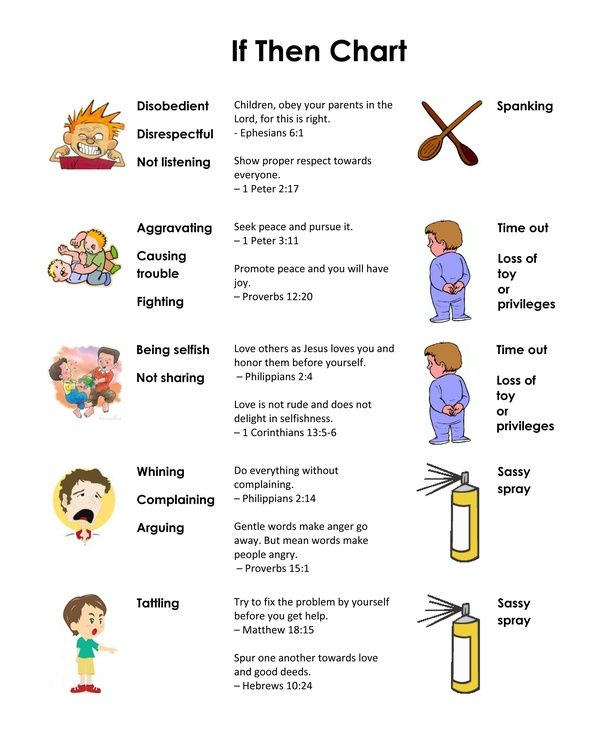 An easy to understand if then chart helps keep discipline consistent with the kids like scripture but not sure what sassy spray is also at home behavior reward charts for good rh pinterest