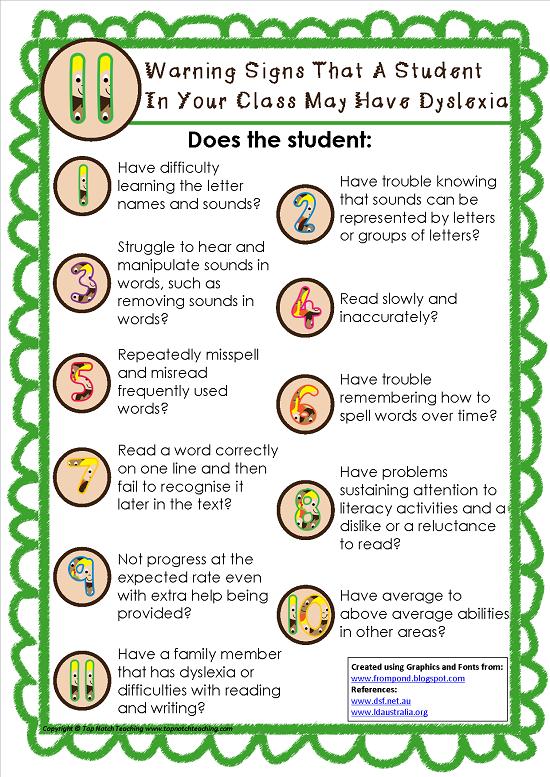 Teachers Misunderstand Dyslexia >> Most Popular Posts On Top Notch Teaching In 2014 Iep Dyslexia