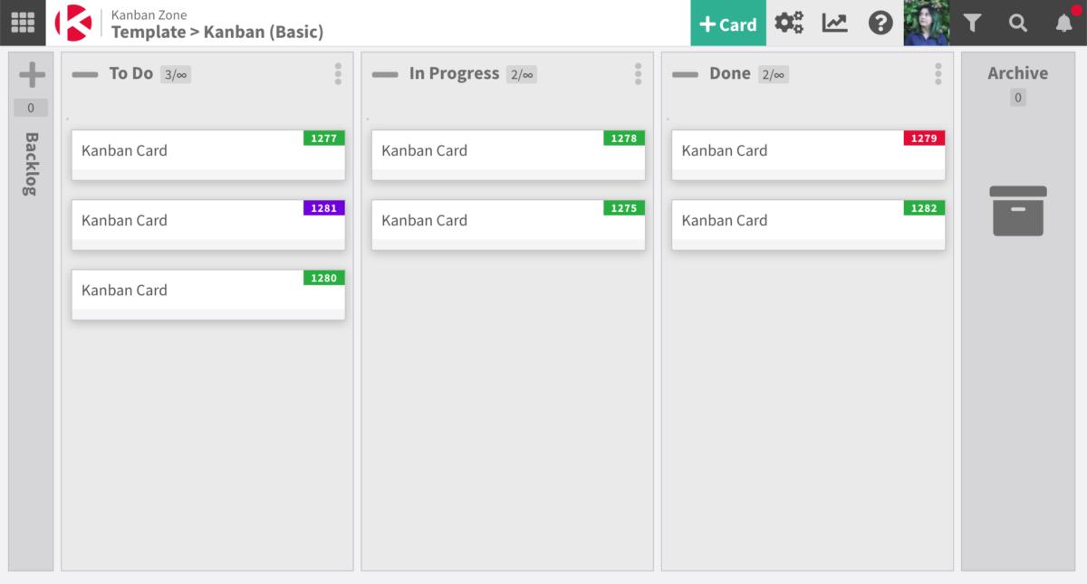 Kanban Board Templates (With images) Kanban board