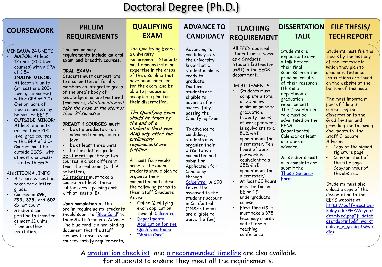 Dissertation grants fellowships psychology pm resume example