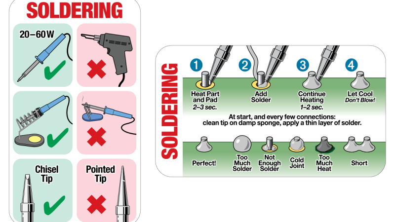 This Reference Chart Covers the Basics of Soldering At a