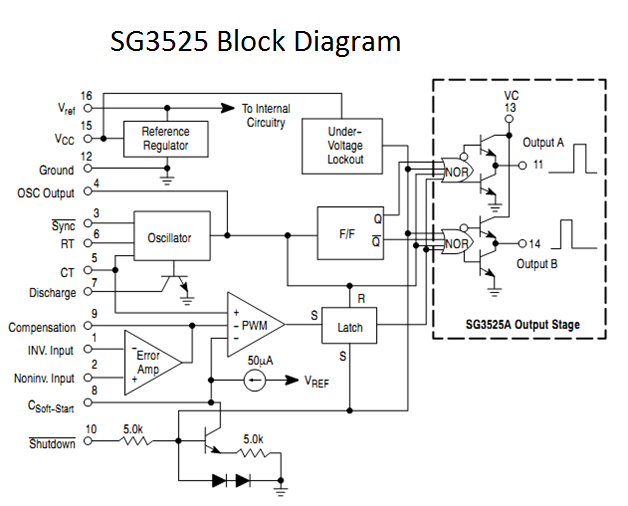 Tahmid S Blog Using The Sg3525 Pwm Controller Explanation And Example Circuit Diagram Schematic Of Circuit Diagram Block Diagram Electronics Projects Diy