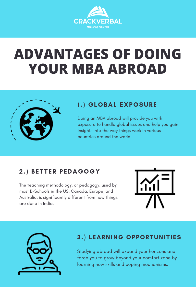 Mba In India Vs Mba Abroad Mba Teaching Methodology Business Leadership