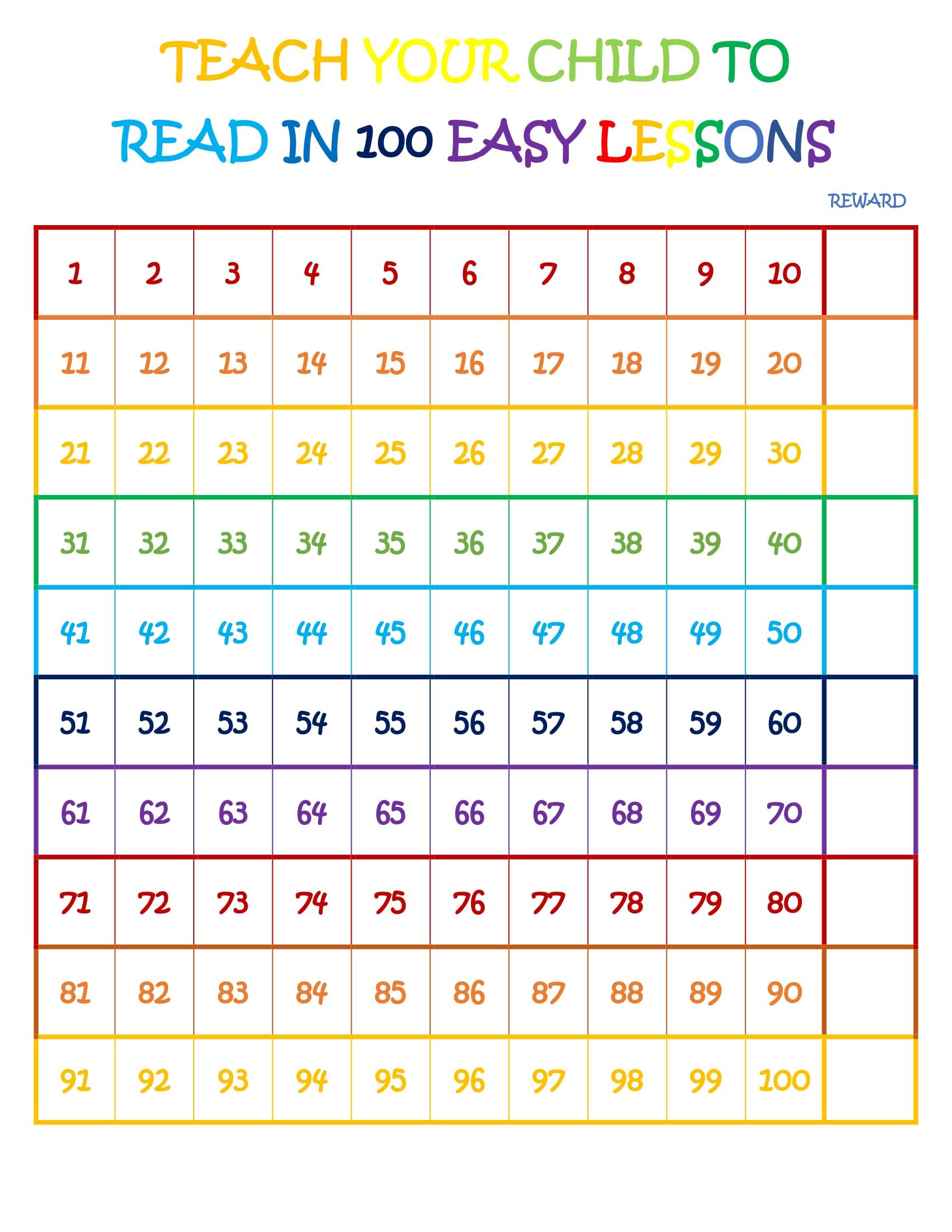 Lesson Completion Chart For Teach Your Child To Read In 100 Easy Lessons With Reward Column For