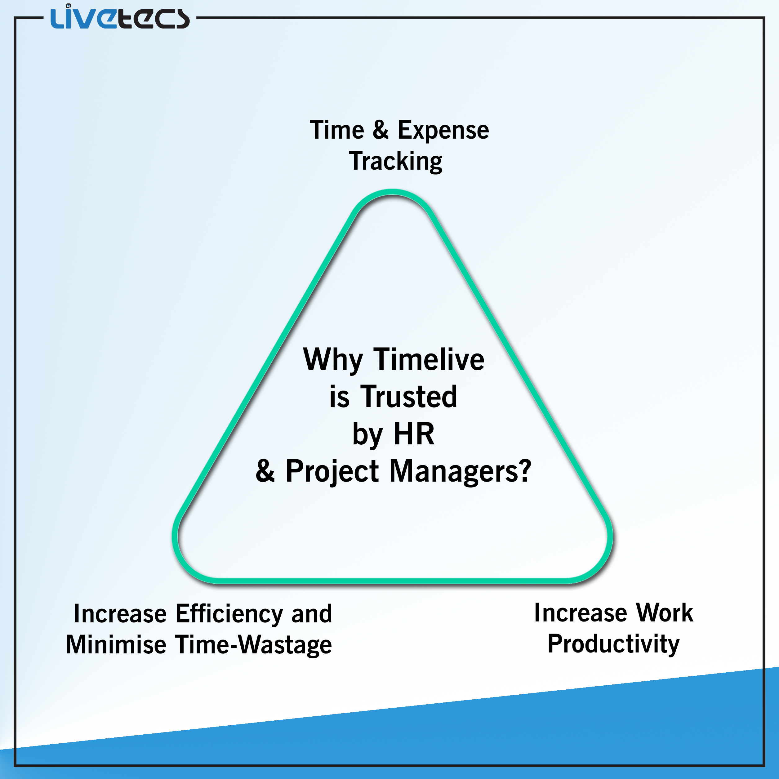 attention hr project managers where timelive is free for 30 days