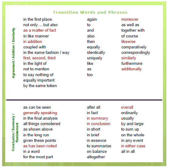 a fantastic list of transition words phrases printable pdf a fantastic list of transition words phrases printable pdf this is going right