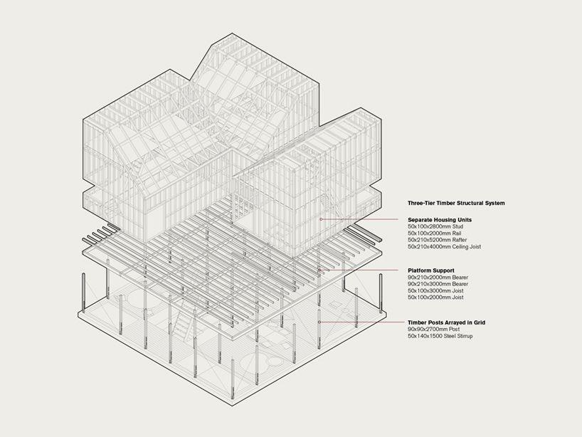 reimagining slums with    grid   based buildings in mafalala  mozambique   Representing Idea in