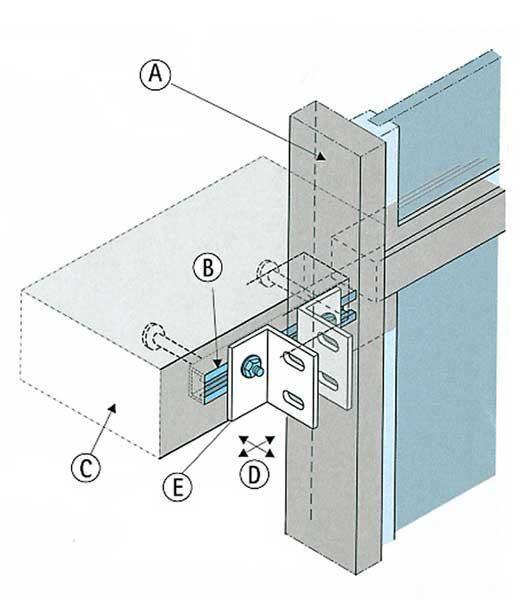 Detail Of Curtainwall Application