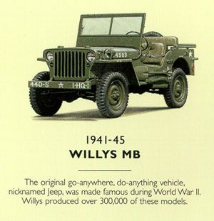 Calling All Willys Edition Owners Page 2 Jeep Wrangler Forum