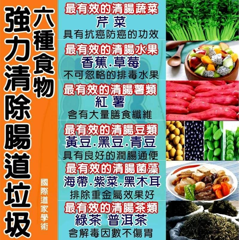 Pin By 盧佩玉on 健康 养生in 2020 Food Cures Health Food Health Knowledge