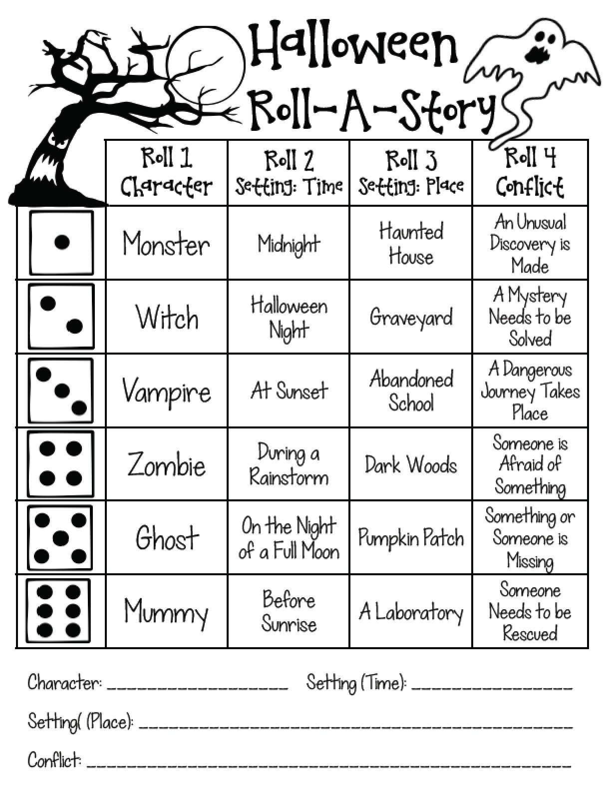 create 9679 teach 9679 share ready print go halloween edition adjust roll a graph descriptions characteristics that form a scenario for students to illustrate a graph and write a coordinating story