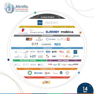 وكالة الأخبار الاقتصادية والتكنولوجية 2 بدأالعد التنازلي لملتقى جوبزيلا الرابع للتوظيف وا Pie Chart Chart