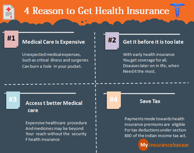 4 Reason To Get Healthinsurance Policies To Suit Individual Needs