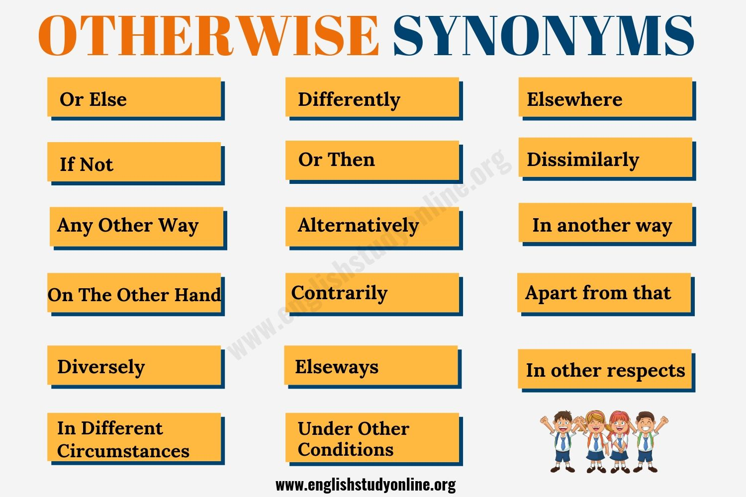 OTHERWISE Synonym | 15+ Useful Otherwise Synonyms in English ...