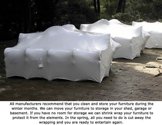 Outdoor Kitchen Protection Outdoor Furniture Protection Winterizing Outdoor Furniture Protection Outdoor Outdoor Furniture