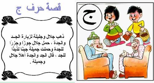 السلام عليكم و رحمة الله و بركاته مجموعة بطاقات تعليمية للحروف العربية مصاحبة بقصة قصيرة لترسيخ ال Arabic Alphabet For Kids Arabic Kids Islamic Kids Activities