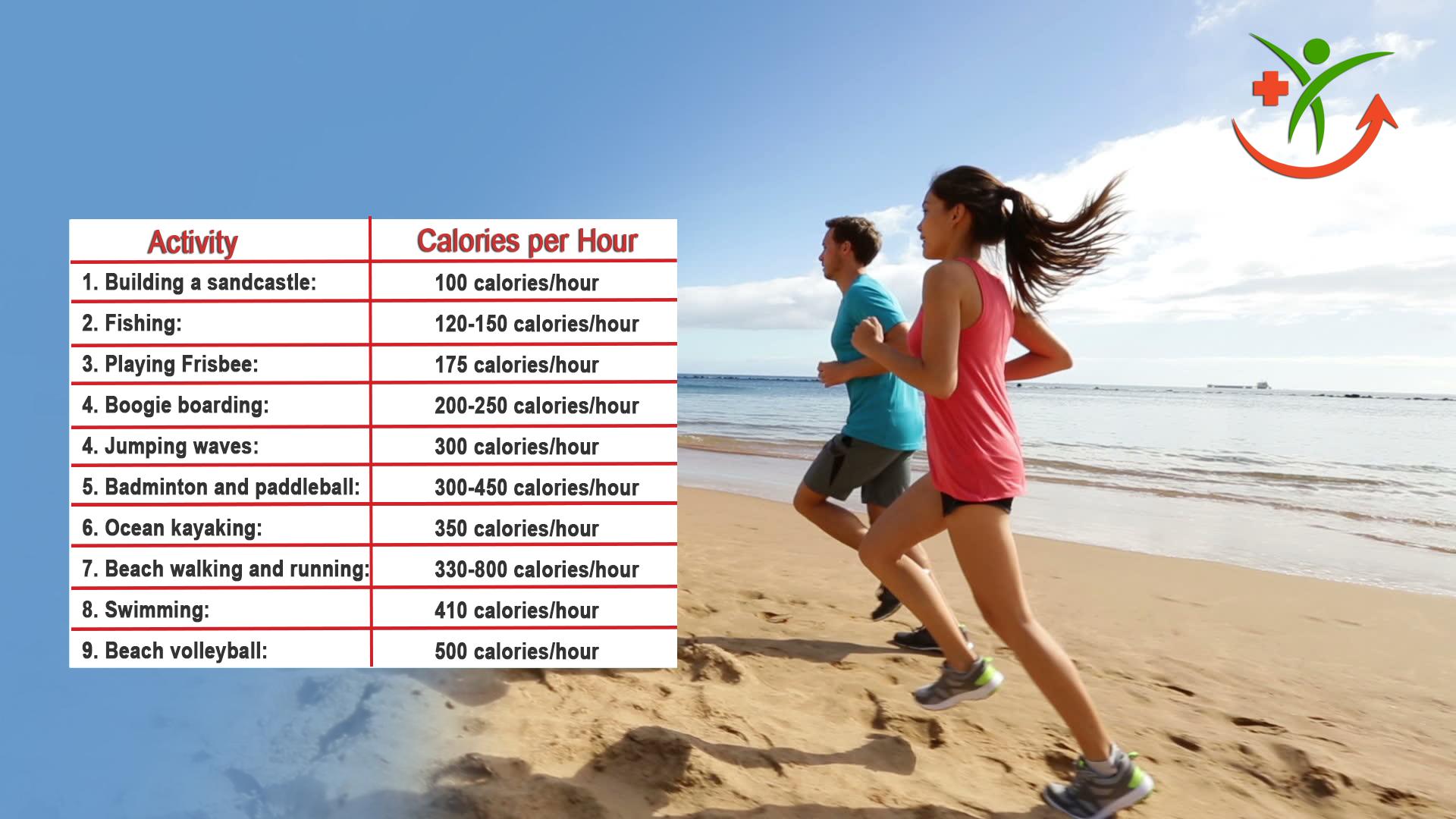 Burn Calories at the Beach | Burn calories, Calorie ...