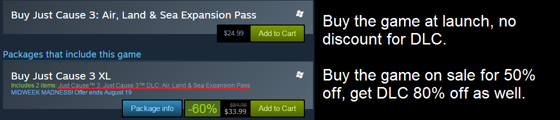 Guess I'll pass on the DLC. Kinda regret buying the game for full price now...