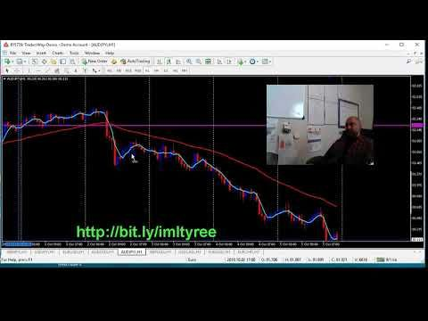 How to mark up a forex chart