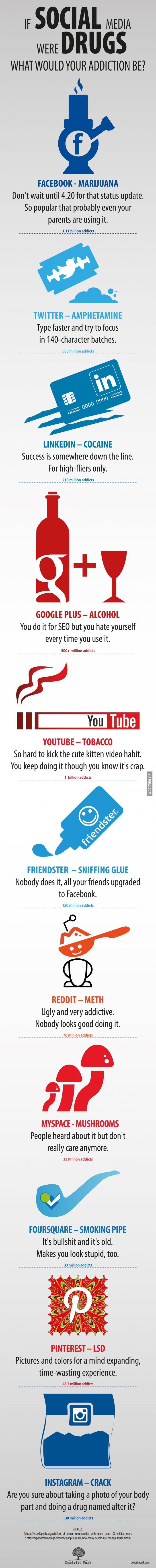 If Social Media Were Drugs #LOL #funny #9gag