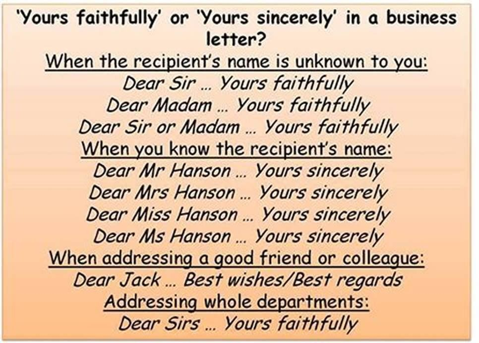 Salutation and Ending of a business letter. Learn