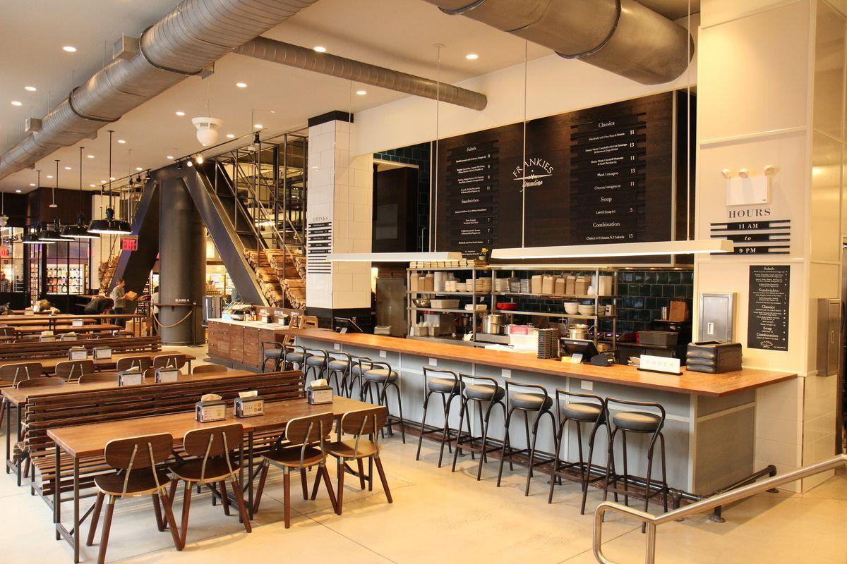 Risultati immagini per self service restaurant concept