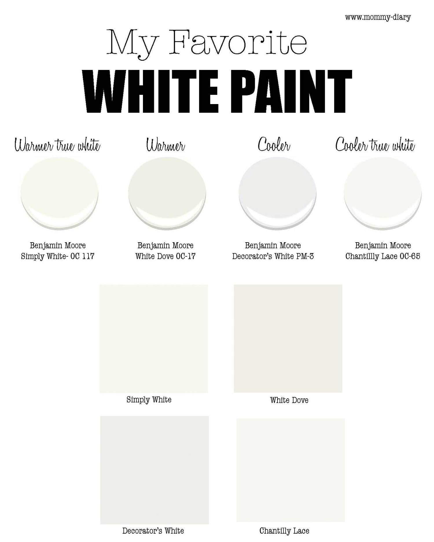 My Favorite White Paint For Walls- Part 1