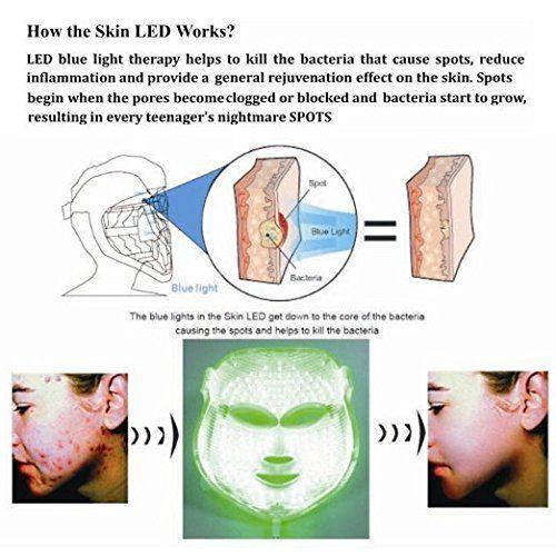 Amazon.com: Beauty Star LED Photon Therapy Red Blue Green Light Treatment  Facial Beauty Skin Care Phototherapy Mask: Beauty Idea
